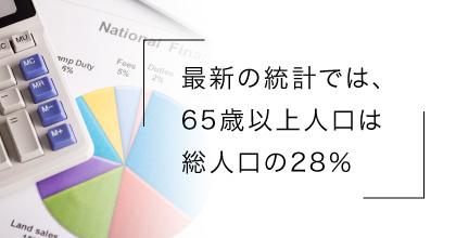 #1 日本の少子高齢化は、さらに進むの?